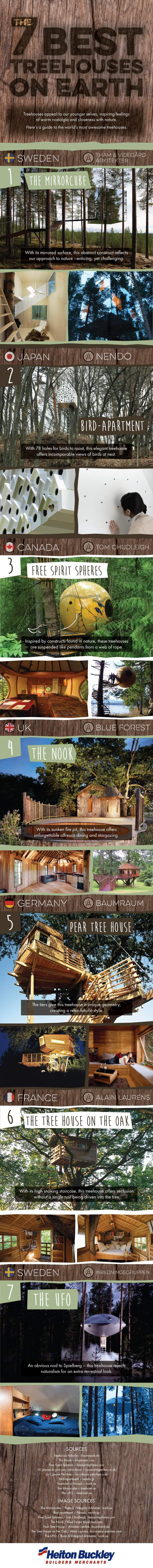 7-best-tree-houses-on-earth