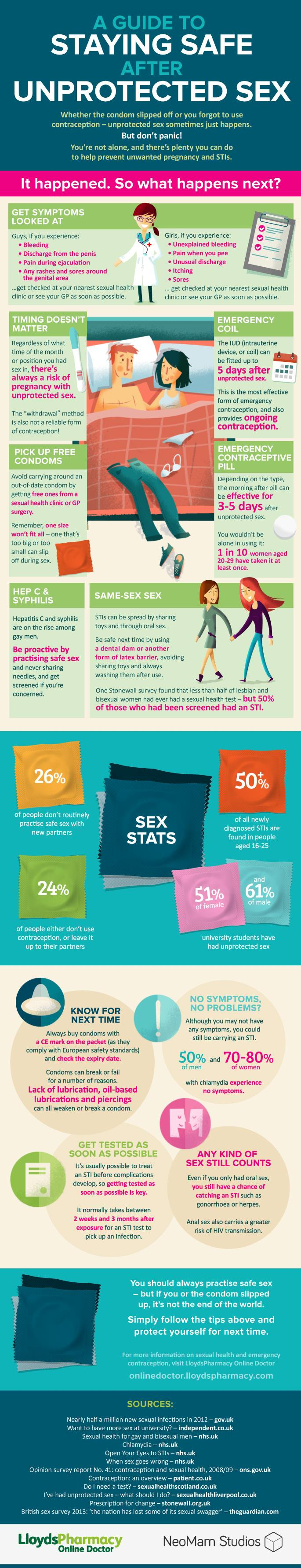 A-Guide-to-Staying-Safe-After-Sex