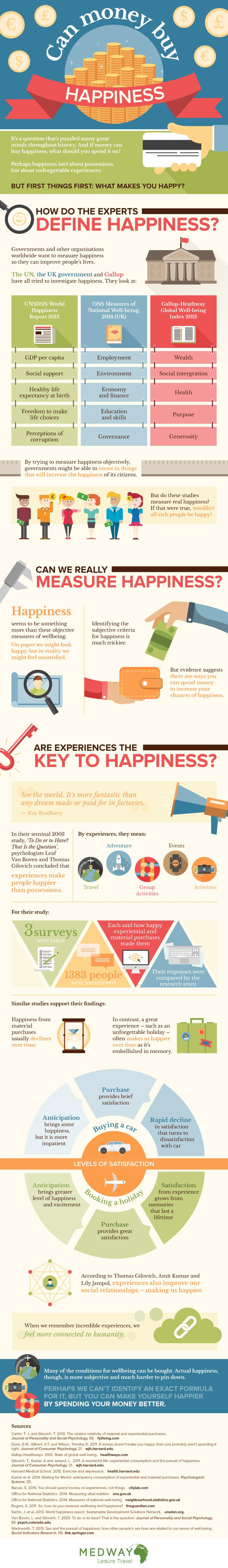 Can-money-buy-happiness1