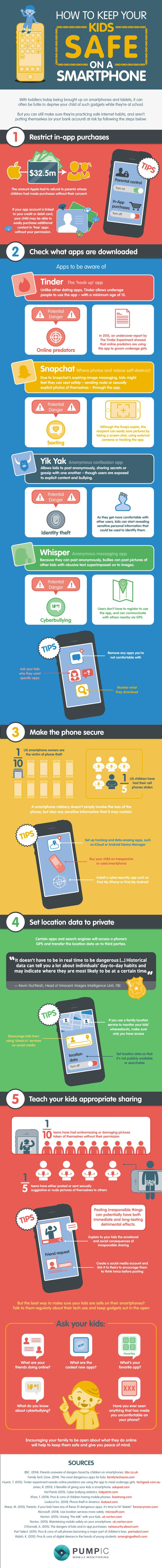 How to Keep Your Kid Safe On A Smartphone