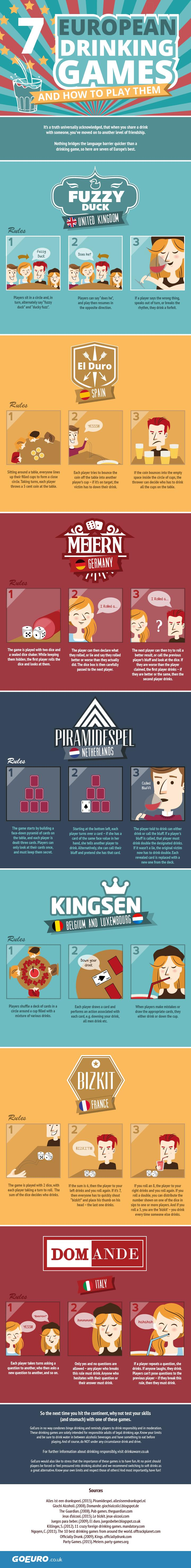 7-European-drinking-games-and-how-to-do-them