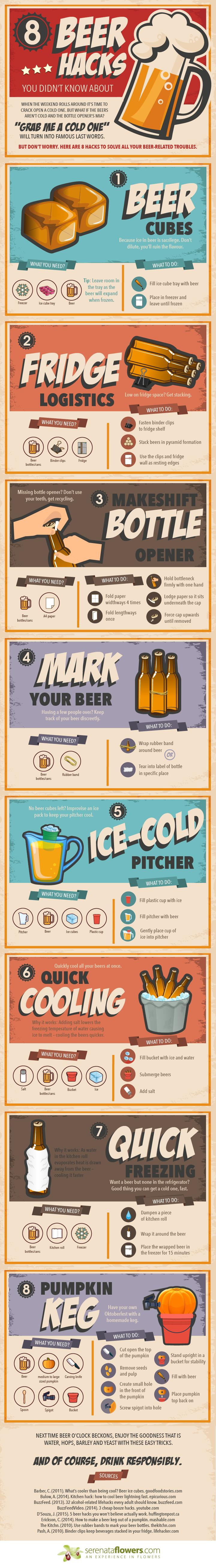 8-Beer-hacks-you-didnt-know-about