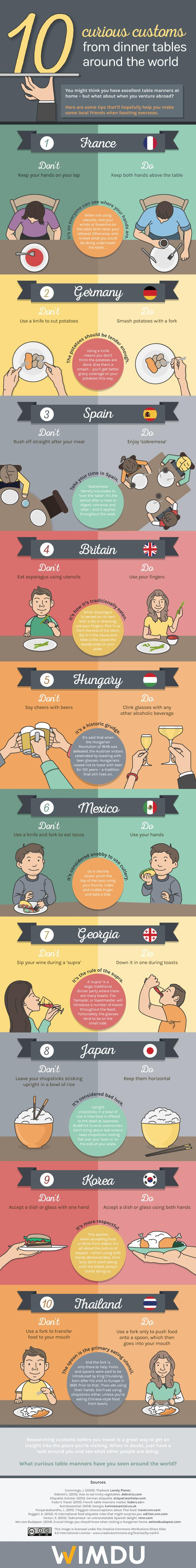 10-curious-customs-from-dinner-tables-around-the-world-FINAL