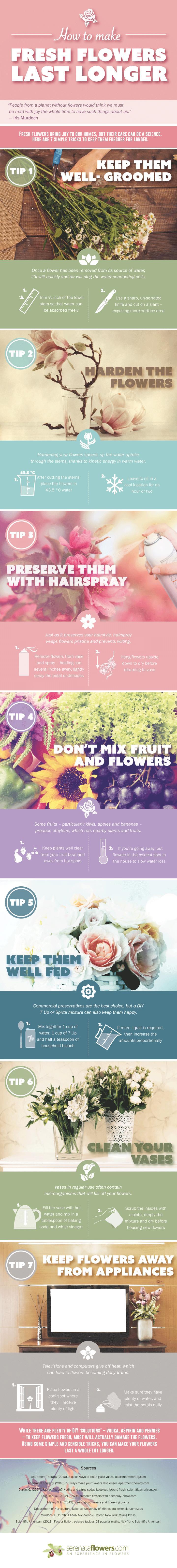 How-to-make-fresh-flowers-last-longer