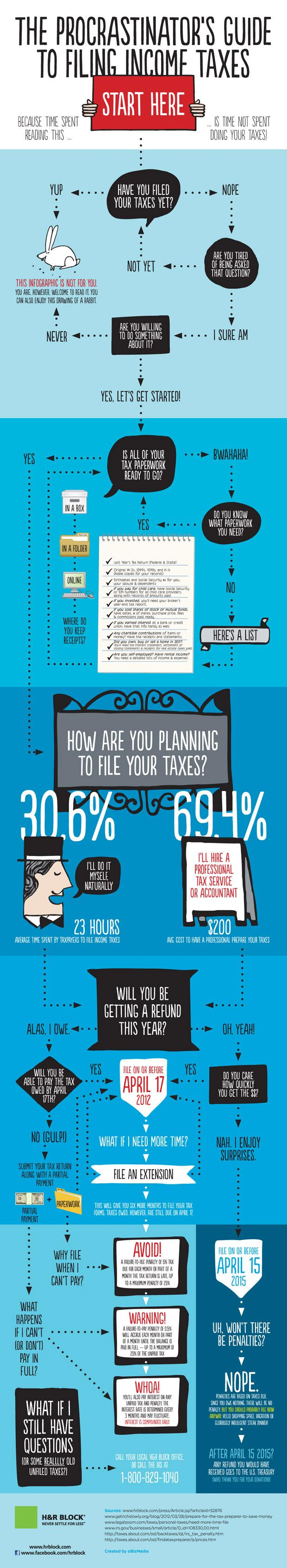 The Procastinator's Guide To Filing Income Tax
