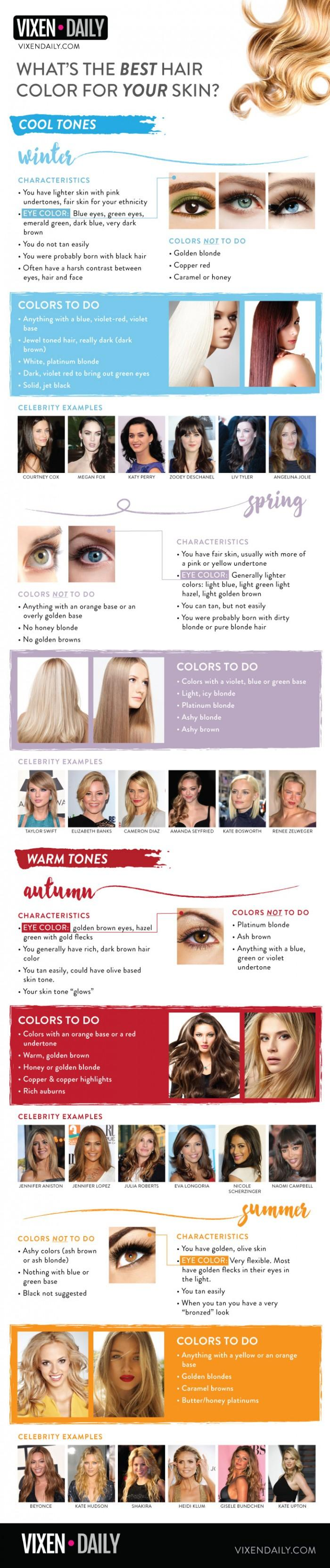 What's The Best Hair Color For Your Skin