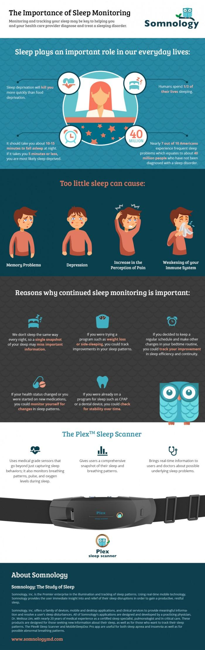 the-importance-of-sleep-monitoring