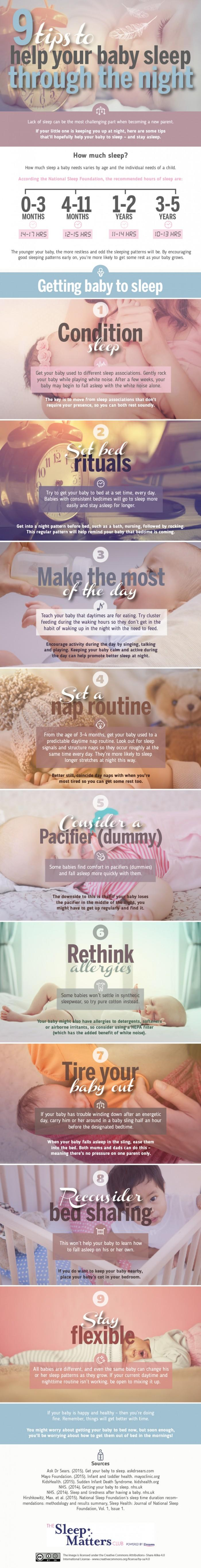 9-tips-to-help-your-baby-sleep-through-the-night