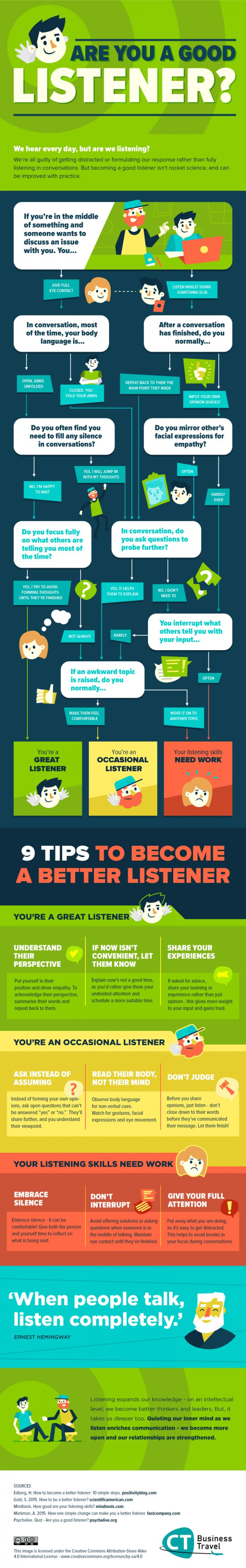 are-you-a-good-listener