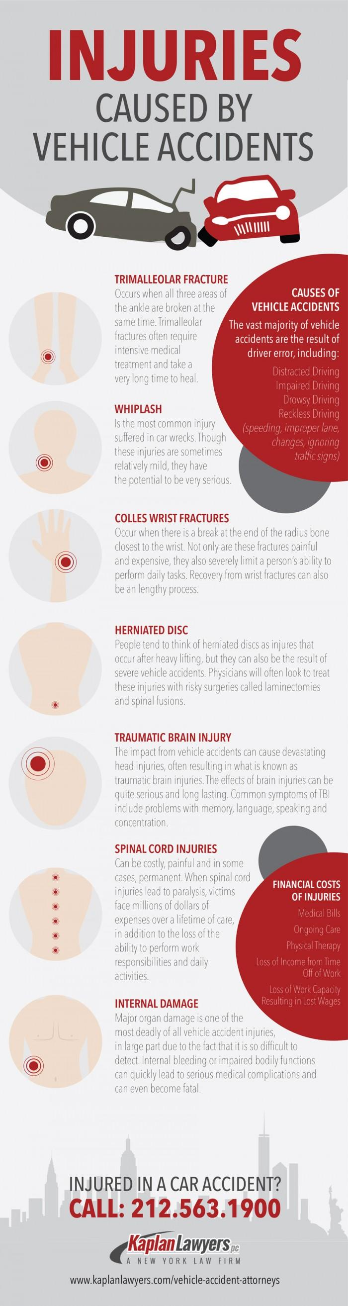 injuries-caused-by-vehicle-accidents