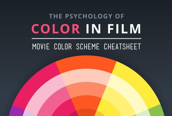 the psychology of red Psychological properties of colours there are four psychological primary colours - red, blue, yellow and green they relate respectively to the body, the mind, the emotions and the essential balance between these three.
